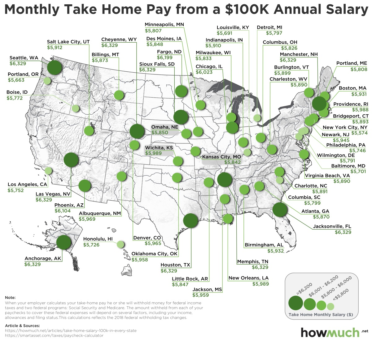ny state paycheck calculator
