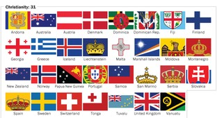 64 countries have religious symbols on their national flags