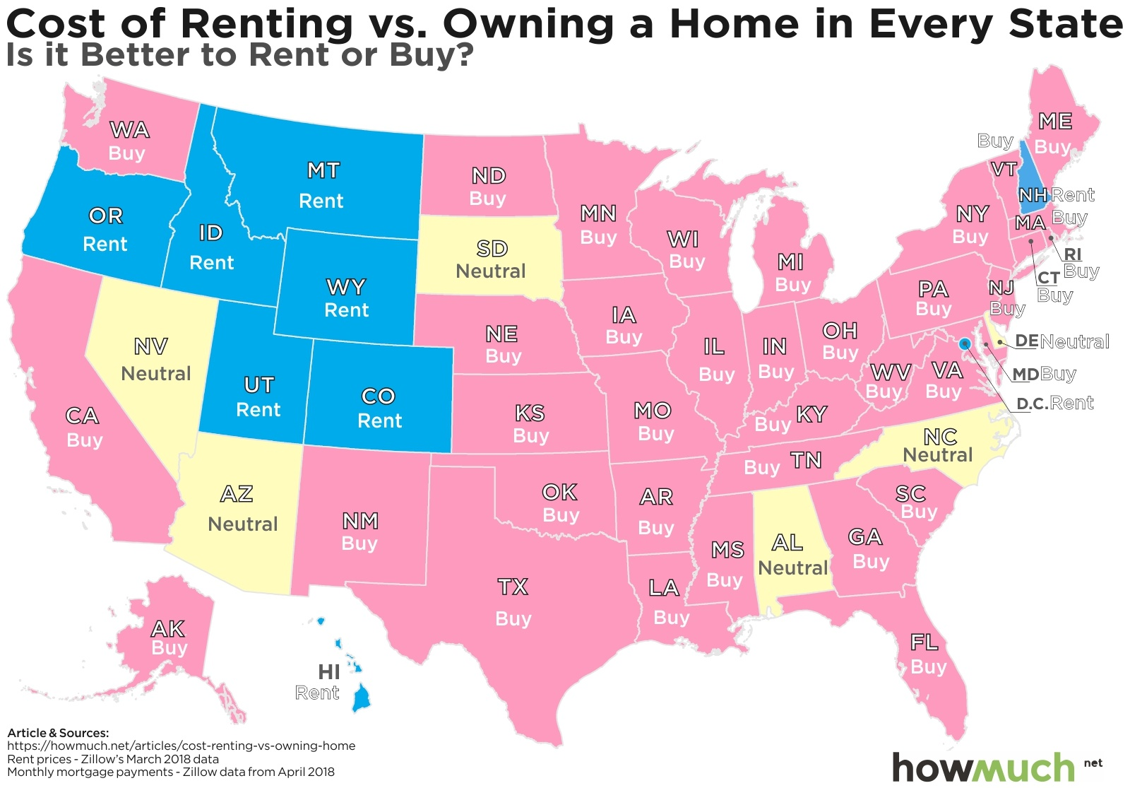 The Costs Of Renting Vs. Buying A Home In Each State, Mapped - Digg