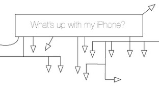 What's Up With Your iPhone?
