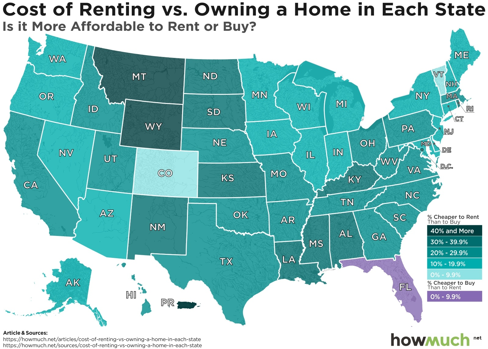 How Much Cheaper It Is To Rent Than Buy A Home In Every State