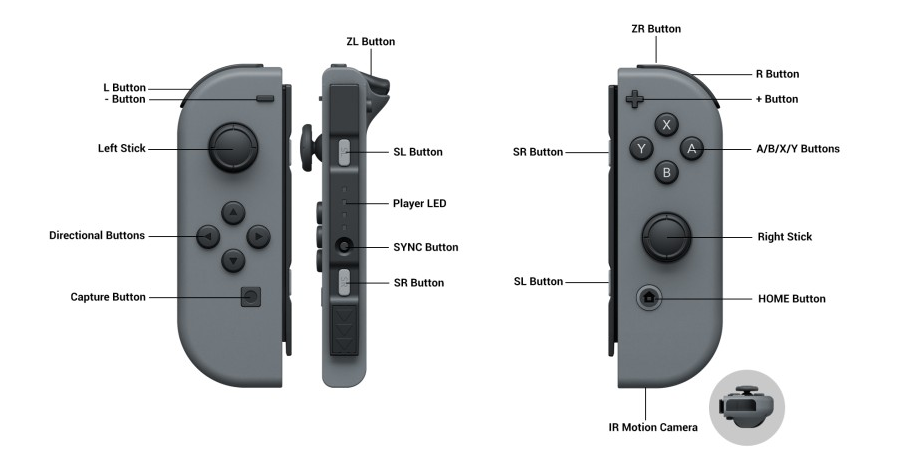 Everything We Know About The Nintendo Switch - Digg