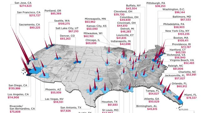 How Much You Have To Earn To Buy A House In The 50 Biggest US Cities ...