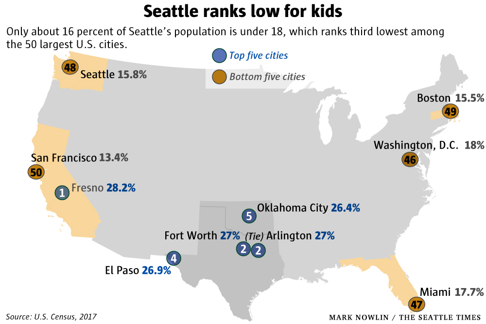 The US Cities With The Lowest Percentage Of Kids, Visualized