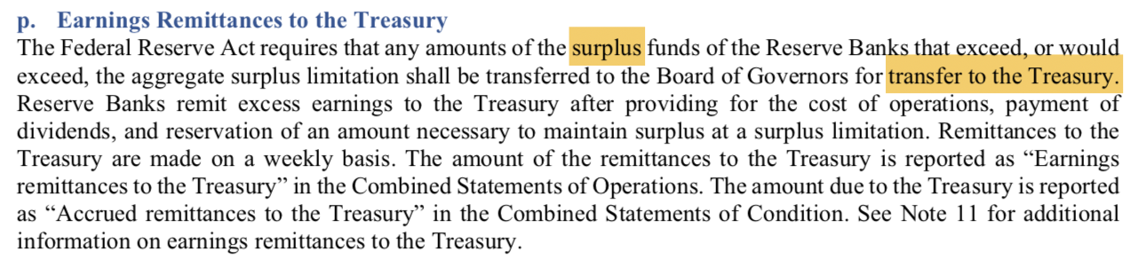Federal Reserve, annual report 2019, p. 15
