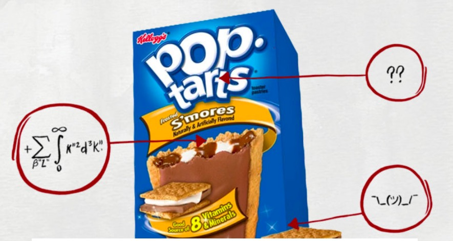 What's In This? Pop-Tarts