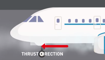 Why We Never See Planes Fly In Reverse