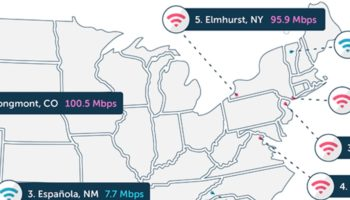 The American Cities With The Fastest And Slowest Internet Speeds