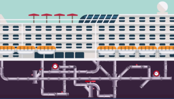 Where Does All The Waste Water On A Cruise Ship Go?