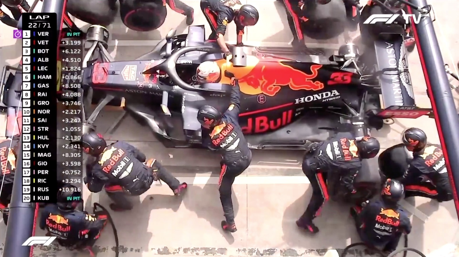 This 1.82-Second, World Record-Setting Pit Stop Hardly Even Looks Real - Digg