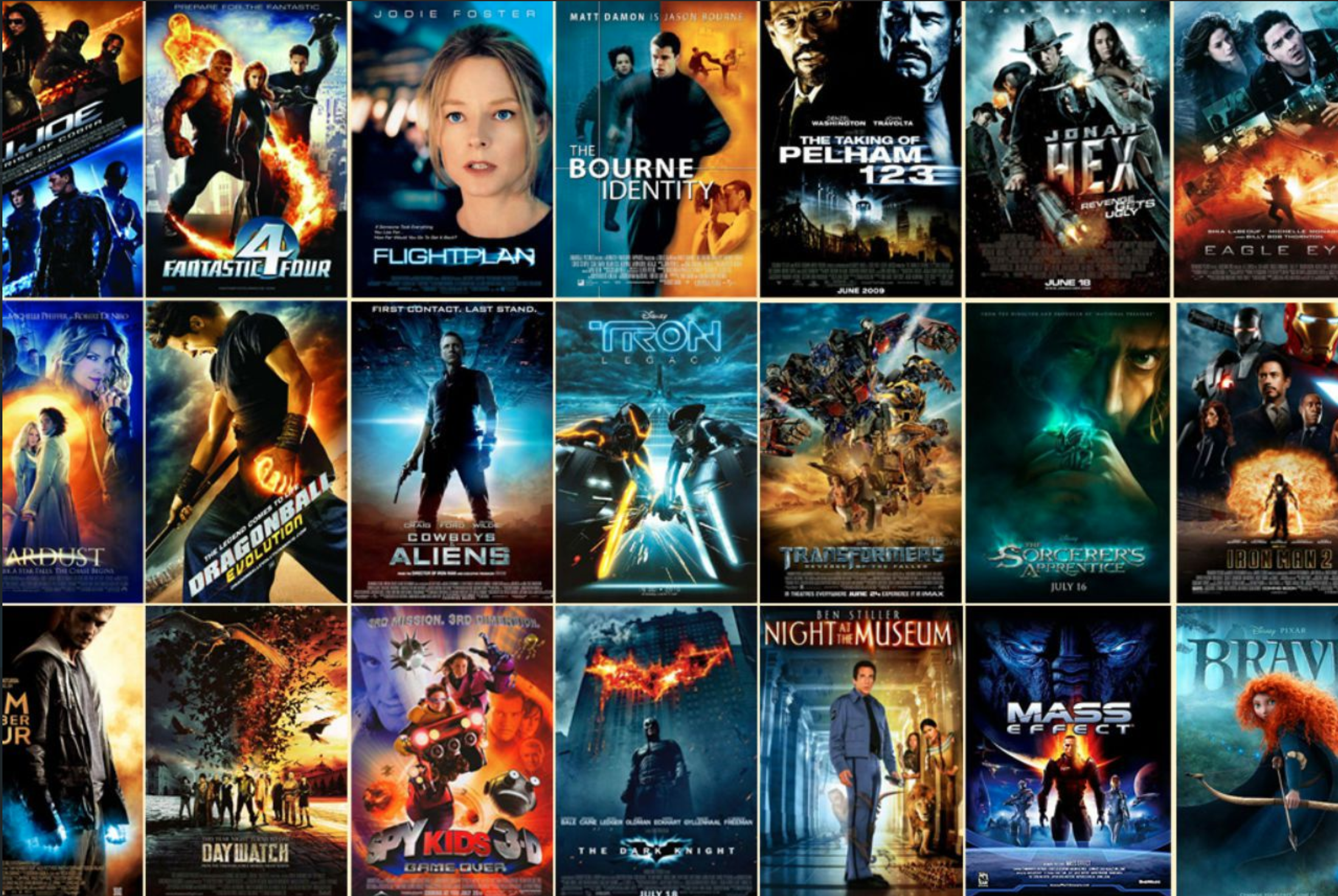 The Ten Types Of Movies, According To Our Movie Posters