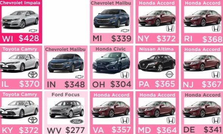 The Best Selling Car In Every State, Visualized
