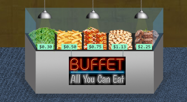 The Tricky Economics Of All-You-Can-Eat Buffets