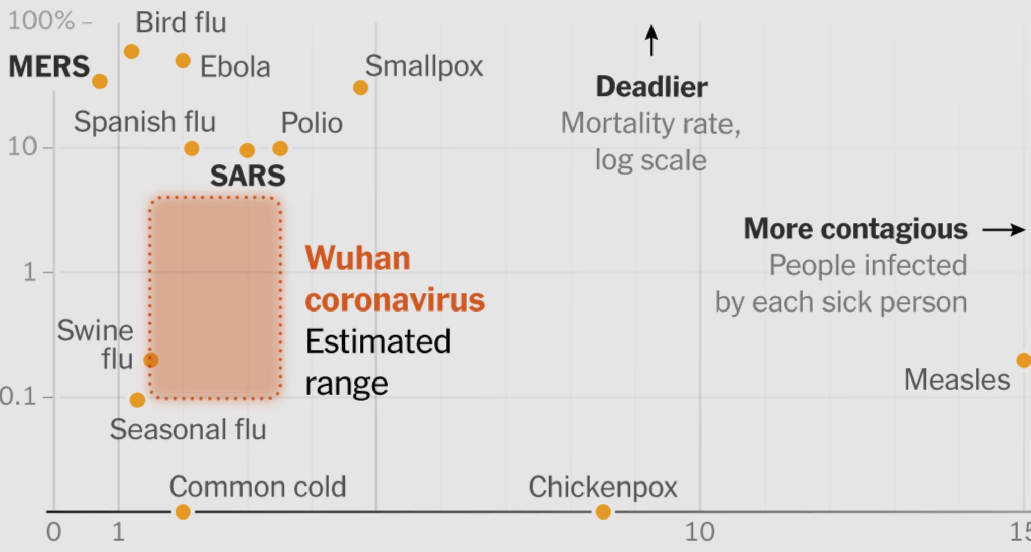 How Bad The Coronavirus Outbreak Might Get, Visualized