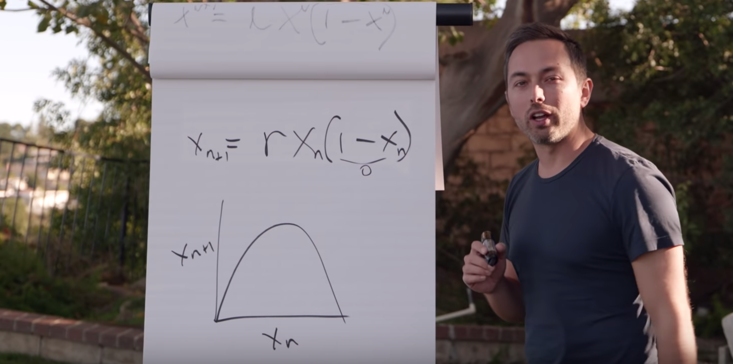 The Simple, Mind-Blowing Mathematical Equation Hidden In Our Everyday Lives