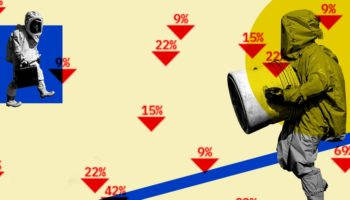 How To Think About The Plummeting Stock Market