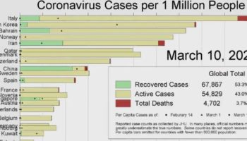 The Countries With The Most Confirmed Coronavirus Cases Per Capita From January To April, Visualized