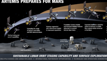 NASA Details How It Plans To Establish A Sustained Human Presence On The Moon