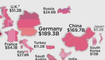 How Much World Governments Are Spending On Coronavirus Economic Relief, Visualized