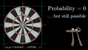 Why Having A 'Probability Of Zero' Doesn't Actually Mean Something Will Never Happen