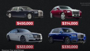 Why Do Rolls-Royce Cars Cost So Much?