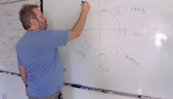 Dan Harmon Reveals His 'Story Circle' Formula For Writing 'Rick And Morty' Episodes