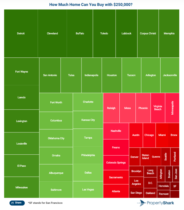 How Much Residential Space 250k Can Get You In The Most Populous American Cities Visualized Digg