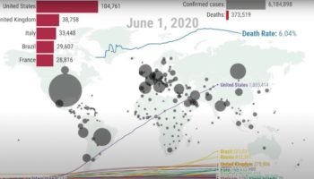 How The Coronavirus Went From 0 To 10 Million Cases Globally, Visualized
