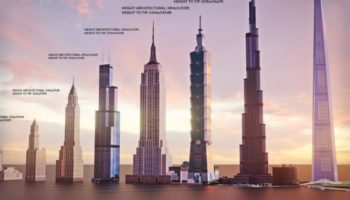 The Tallest Building In The World From 1901 To 2022, Visualized