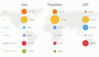The Area, Population And GDP Of The Continents And Countries Of The World, Visualized