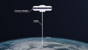 Could Space Elevators Actually Work?