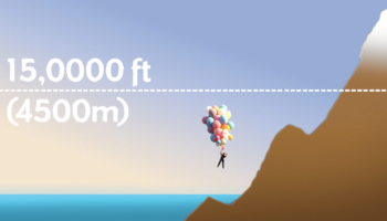 How David Blaine Flew To — And Jumped From — 25,000 Feet With Nothing But 52 Helium Balloons