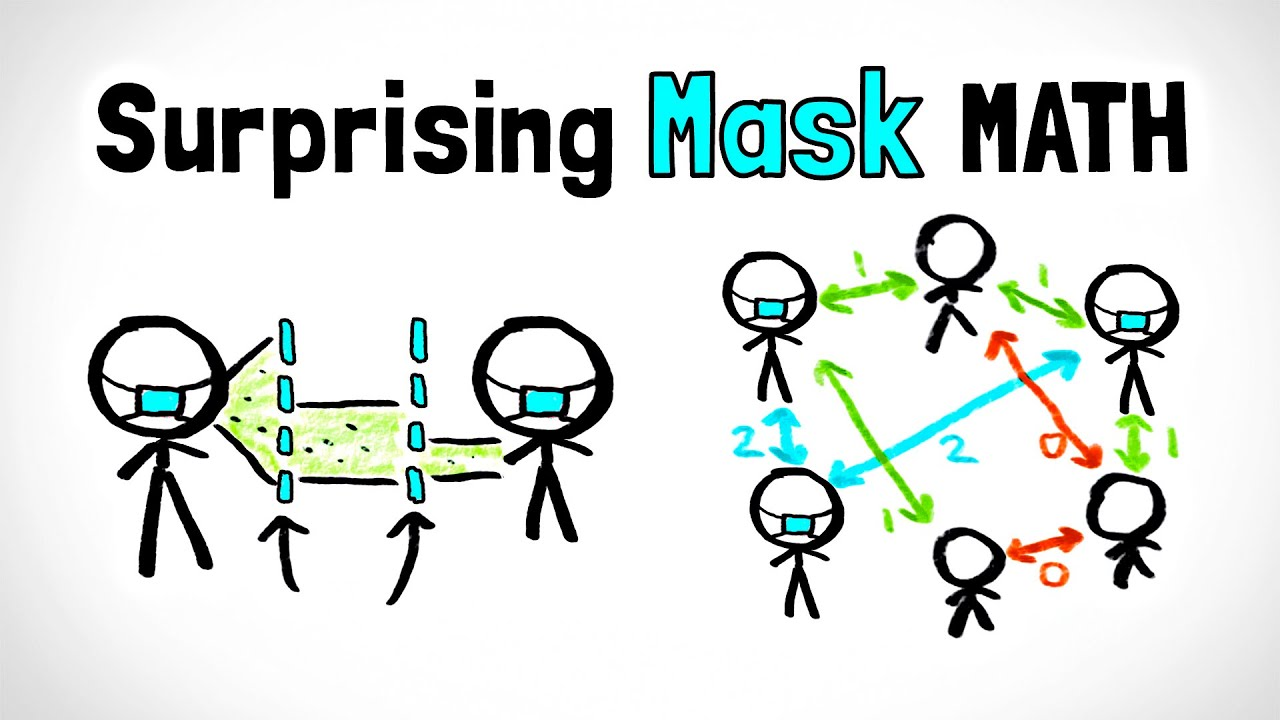 The Math That Shows How Masks Are Much More Effective Than You Might Think