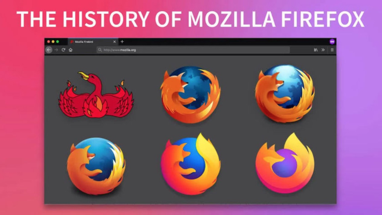 Where Did The Mozilla Firefox Browser Come From?
