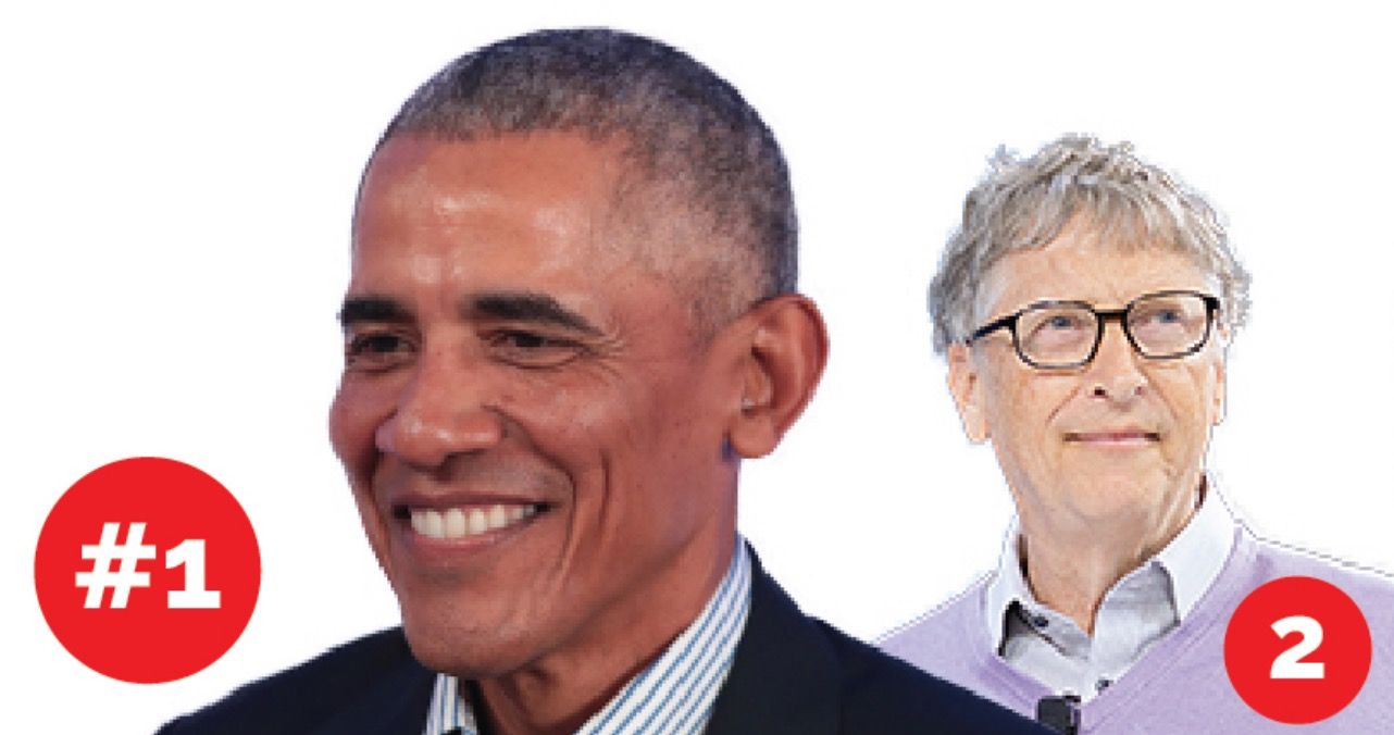 The Most Admired People In The World, Visualized