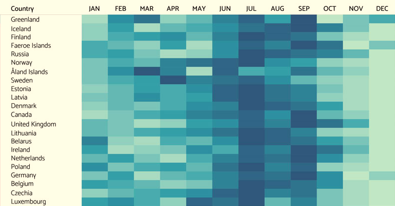 The Most Common Birth Months Around The World, Visualized - Digg