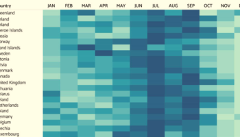 The Most Common Birth Months Around The World, Visualized
