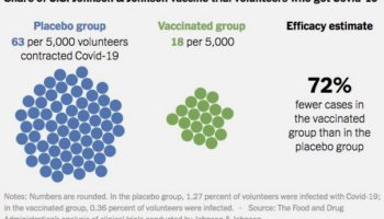 What Do Vaccine Efficacy Numbers Actually Mean?